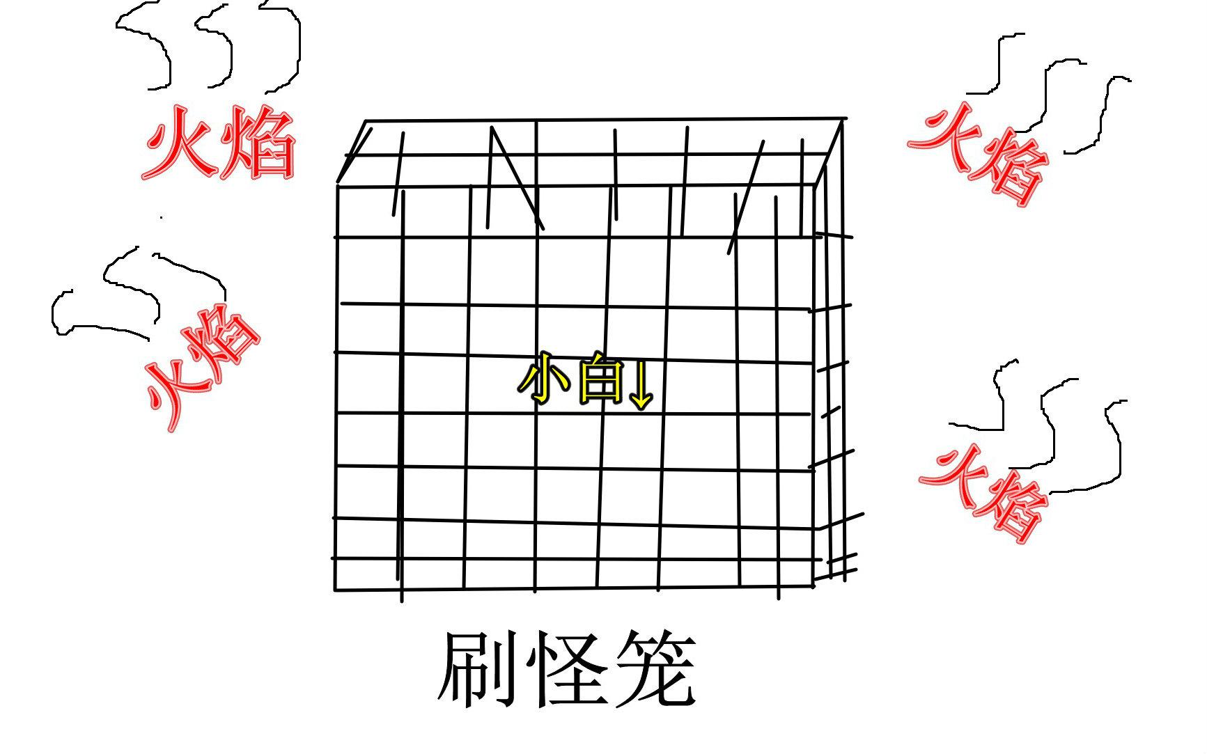 【minecraft】日系模组生存:教你做好污卵用的刷怪笼