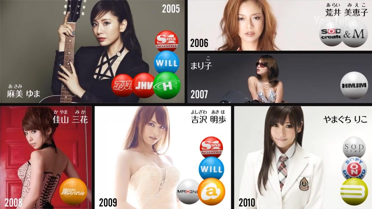 dmm 2016年 日本成人影片女演员销量前100排名