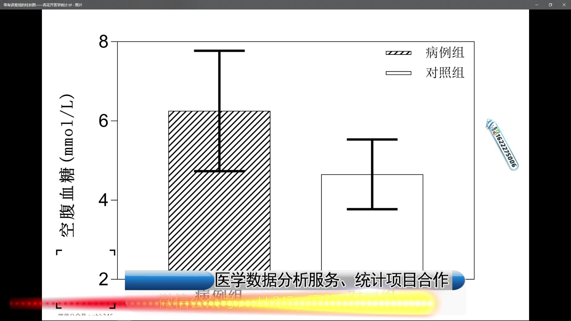 SPSS杏花图(带误差)详细建筑条形--【教程开医v杏花绘制设计院资质证书图片