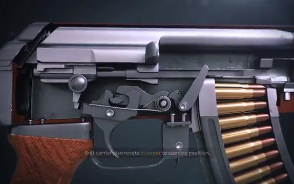 ��ϒ��J����&_【枪械原理】ak-47的发射结构及原理