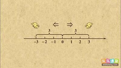 乐乐课堂学霸上册年级初中七作文笔记绝对值数学新生活初中图片