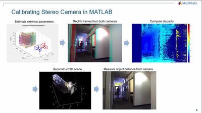 Camera Calibration with MATLAB_演讲• 公开课_科技_哔哩哔哩