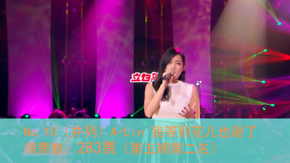 我是歌手第二期歌单_我是歌手第三季 单场歌曲得票数TOP15_哔哩哔哩 (゜-゜)つロ 干杯 ...
