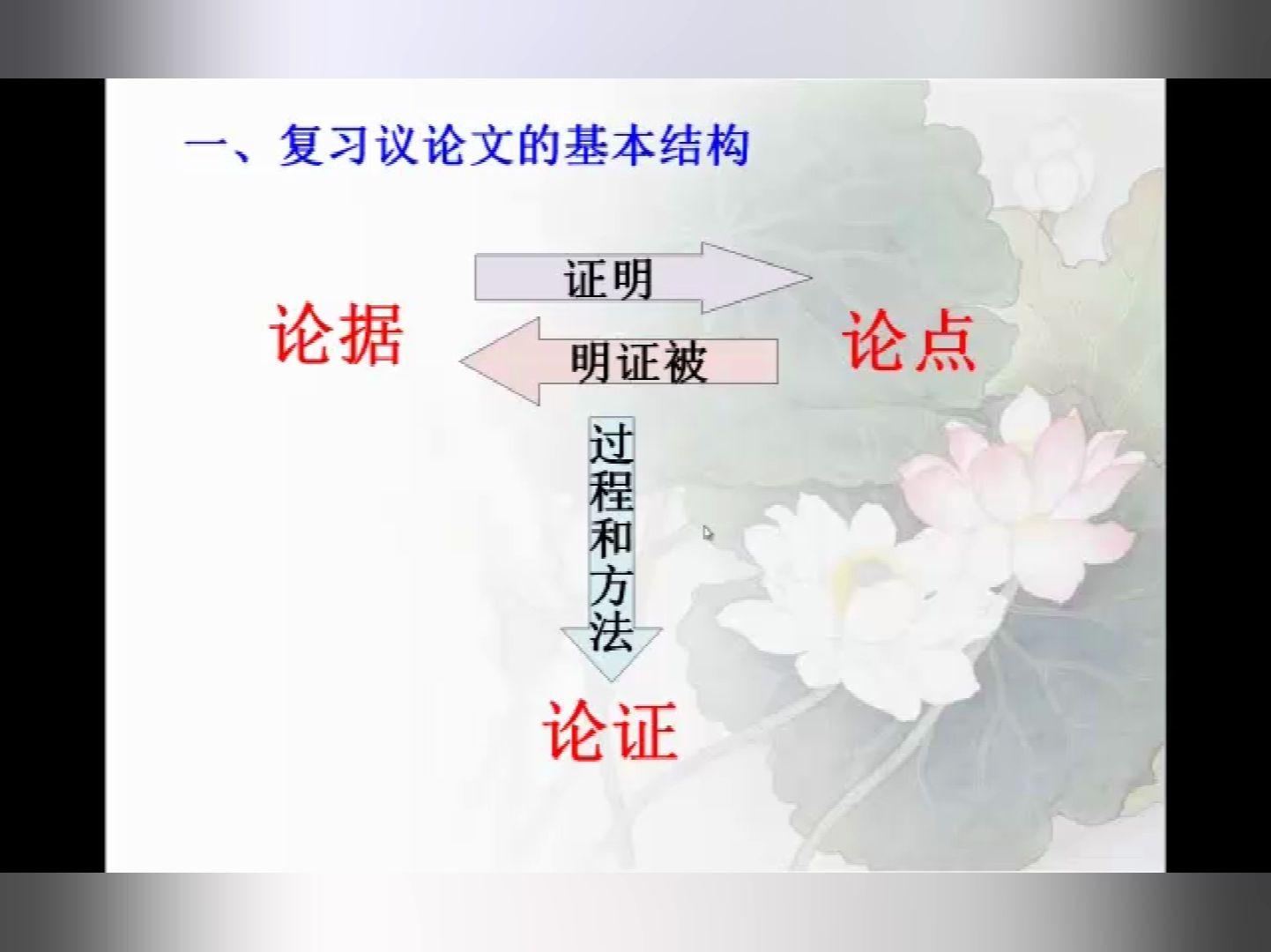#中考 【中考议论文结构】 考试 语文 初三 深圳福田