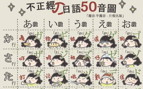 日本字_《日语入门》日本文字和五十音图的详解,新手必备,快来看看吧