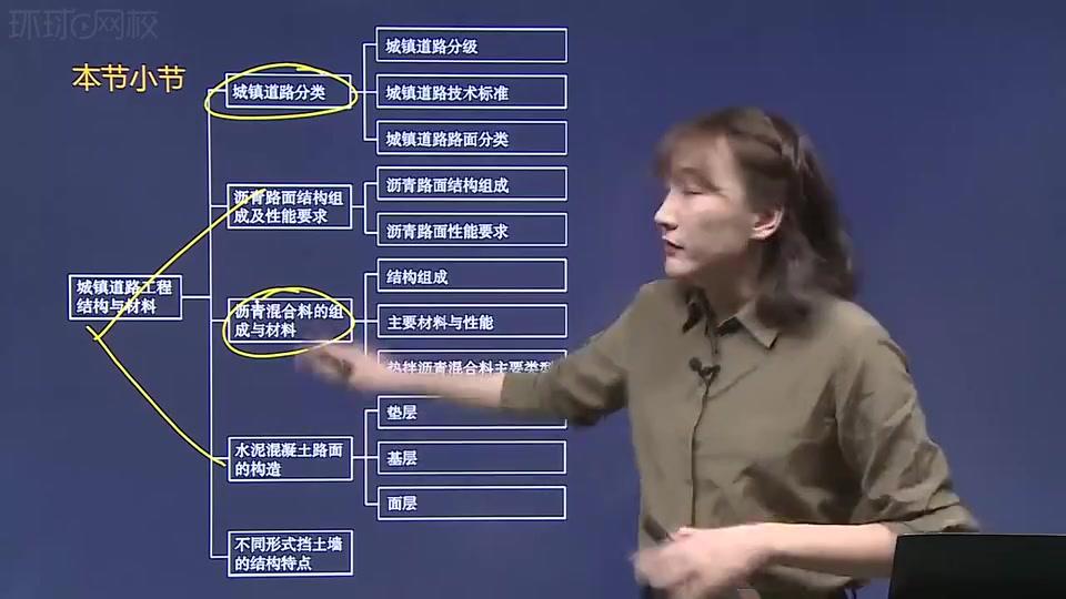 二建【下载加微信:huanqiuwang001】完整版二级建造师第04讲-路基施工技术(二)