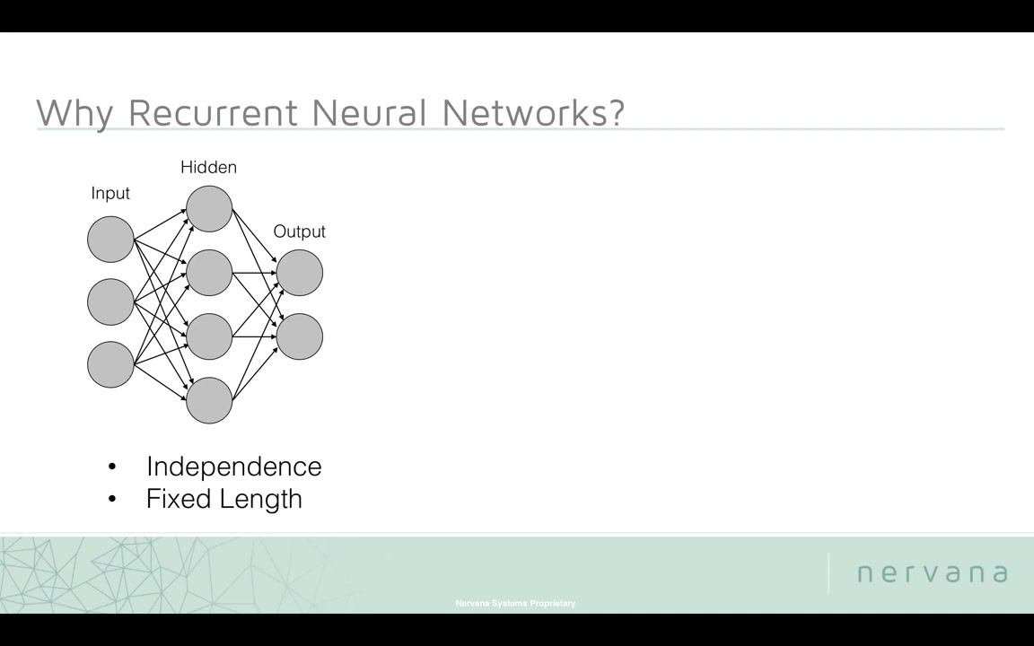 2 Recurrent Neural Networks