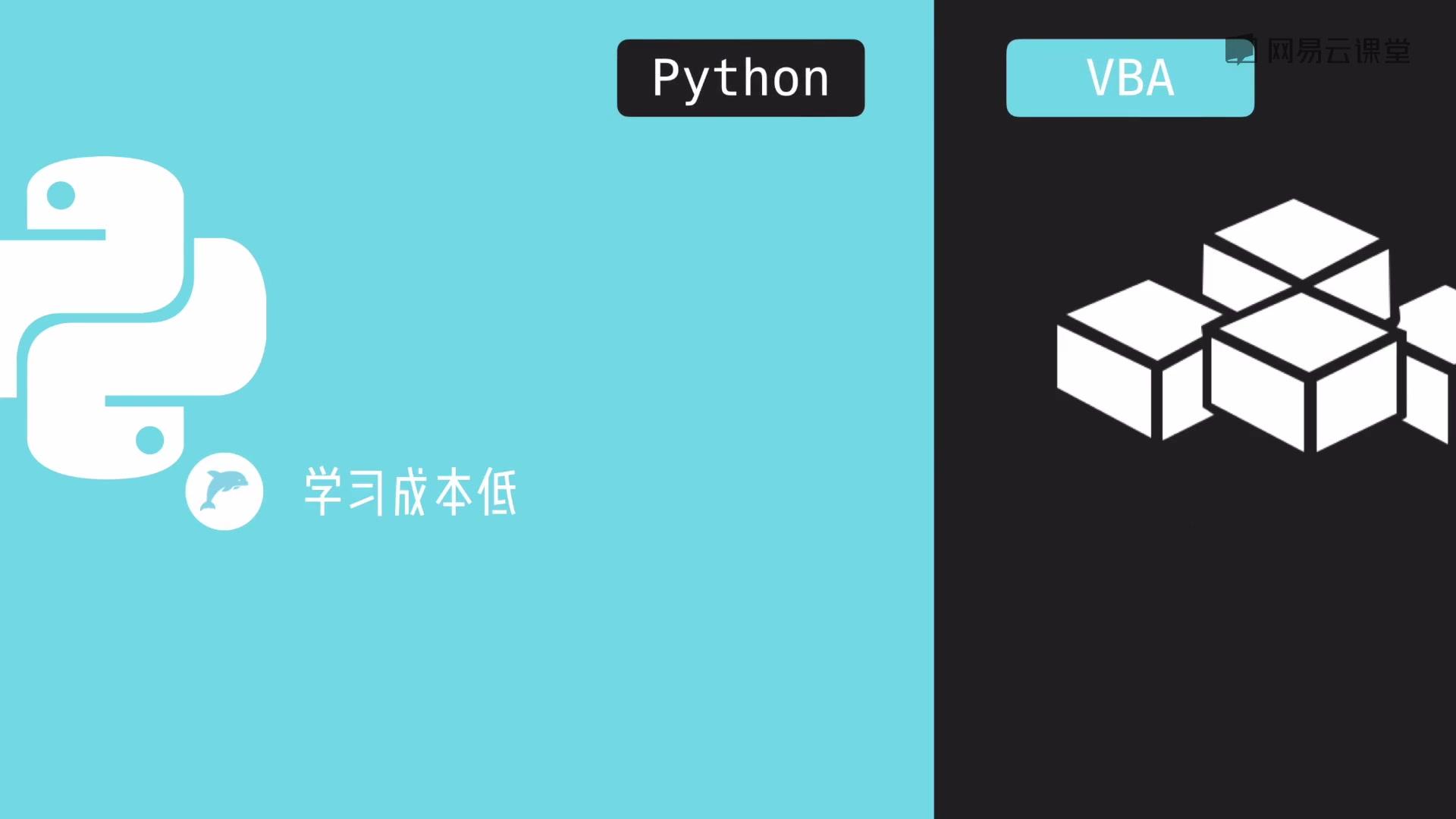 用Python自动办公,工作效率提高200%