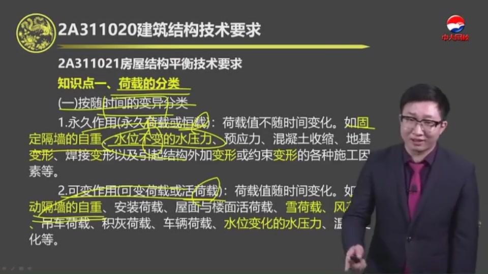 周超建筑【完整加微信:xuepai123】二级建造师二建2020新版完整04.2A3110002A311020建筑结构技术要求(1)