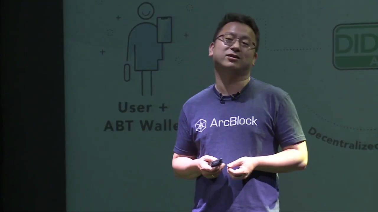 To Pursue the Decentralized World by the DID & Interconnected Blockchains