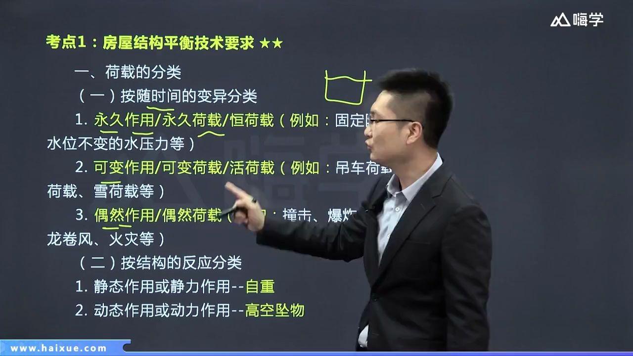 二建建筑【下载加微信:beijing8321】二级建造师【全180集】2A310000 (03)建筑结构技术要求1