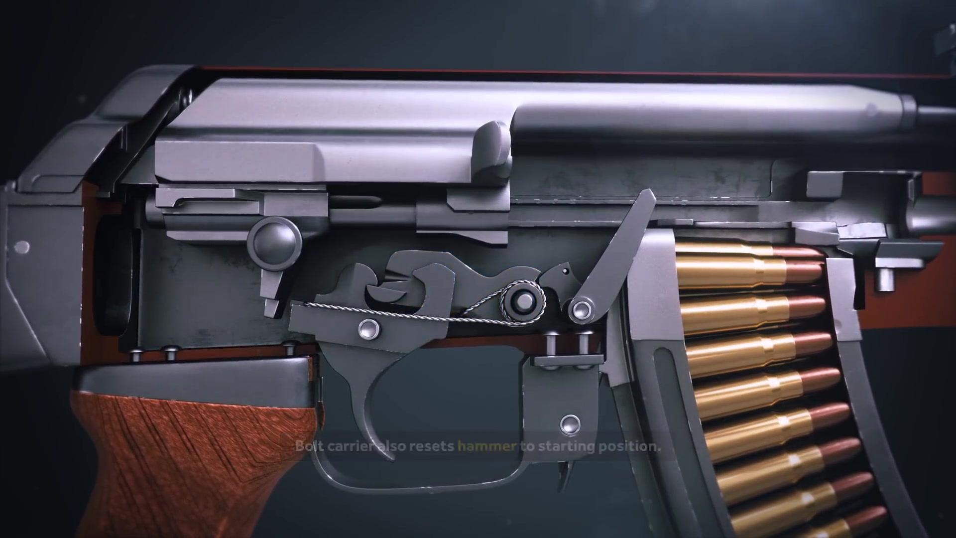 ak47原理图动画_AK-47是如何工作的!_哔哩哔哩 (゜-゜)つロ 干杯~-bilibili